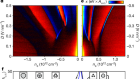 Half- and quarter-metals in rhombohedral trilayer graphene