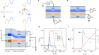 Strongly correlated excitonic insulator in atomic double layers