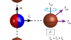 Dexterous magnetic manipulation of conductive non-magnetic objects