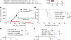 KDM5B promotes immune evasion by recruiting SETDB1 to silence retroelements
