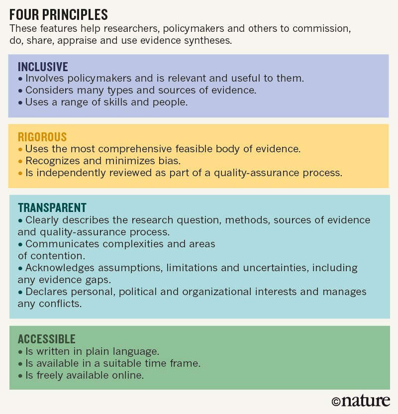 evidencebased management how to use evidence to make better organizational decisions