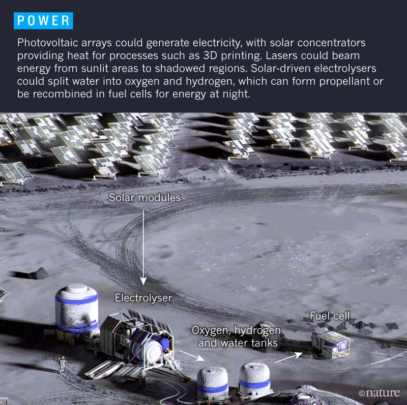 moon base radiation - photo #19