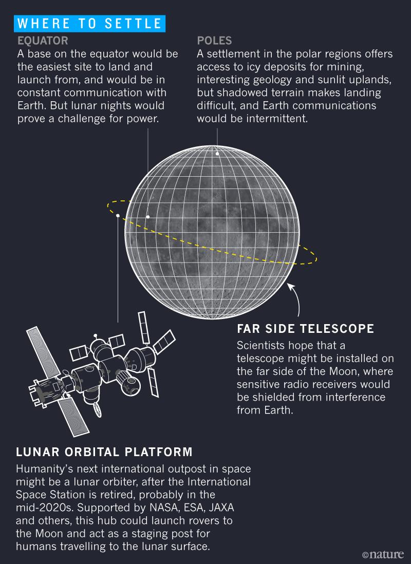 moon base radiation - photo #3