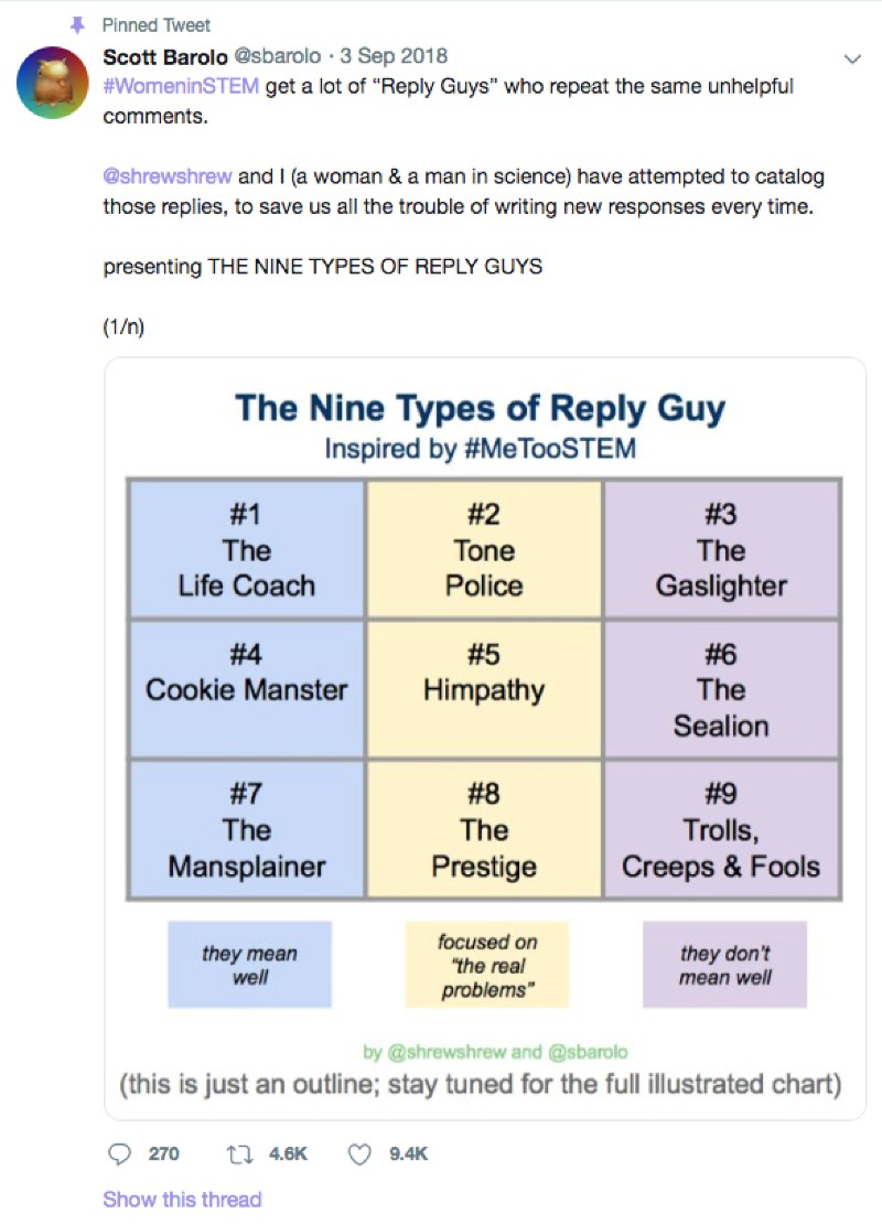 Tweet showing a chart inspired by #MeTooSTEM and #WomeninSTEM showing the Nine Types of Reply Guy